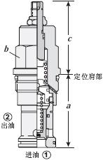 导压操作平衡提动塞型