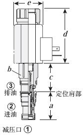直动型低内漏比例减泄压阀