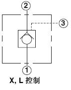 导压操作型