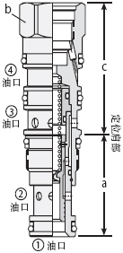 带T-8A插孔的2位4口导压操作方向阀
